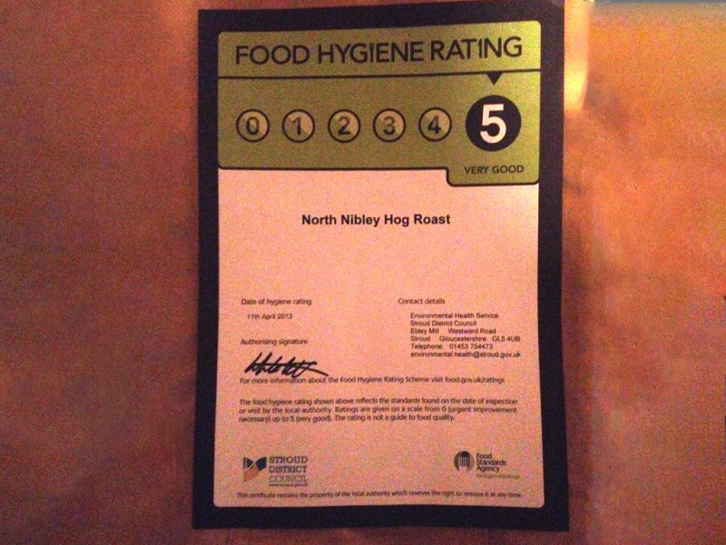 Hygiene Food Rating
